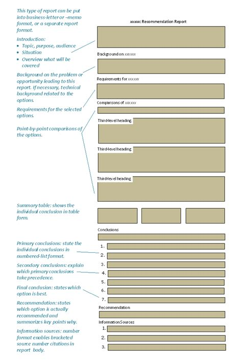 technical writing recommendation  feasibility