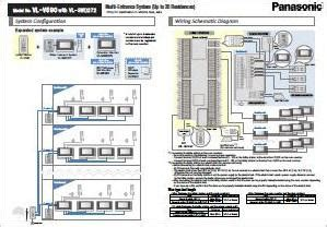 resource finder panasonic business solutions