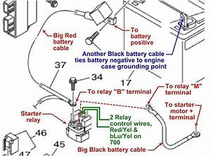 2001 Yamaha Raptor 660 Wiring Diagram