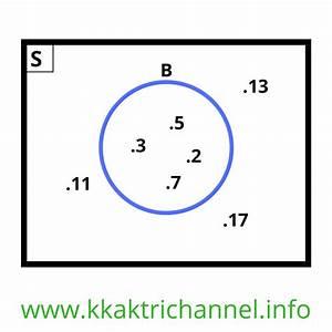 Ayo Kita Berlatih 2 3 Soal Dan Jawaban Matematika Kelas 7