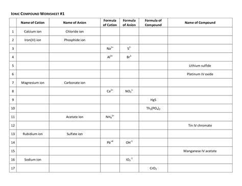 chemistry compounds worksheet printable worksheets and