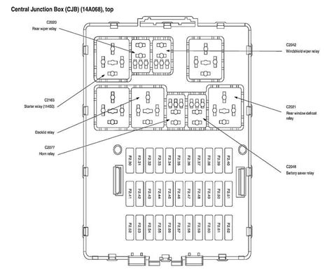 2003 Focu Wiring Schematic by Fuse Diagram For The Both Fuse Boxes Needed