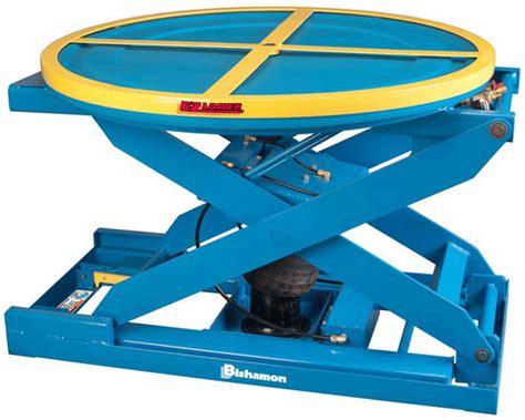 portable changing table bishamon pallet positioner leveler ez loader