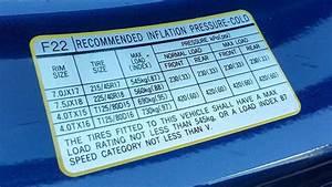 Hyundai Veloster Tyre Pressure