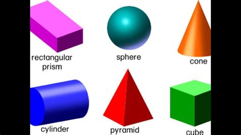 3d Shapes : 3d Shapes