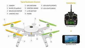 Drone  Quadcopter  Multi Rotor  Quadricopter  Multirotor