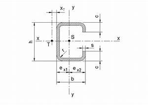 Flächennormale Berechnen : fl chentr gheitsmoment z profil metallschneidemaschine ~ Themetempest.com Abrechnung