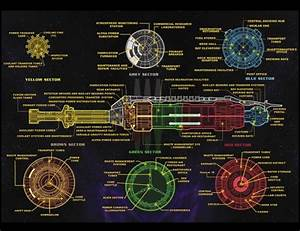 Babylon 5 Space Station Diagram