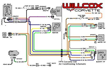 Corvette Fuse Panel Auto Box Diagram