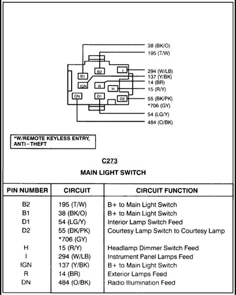 i have a ford f150 1995 my head light switch isn t