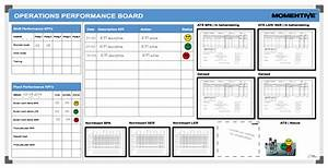 7 Best Images of Lean Visual Management Examples - Lean ...