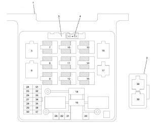 Isuzu Axiom Fuse Box Diagram Auto Genius