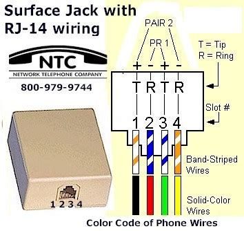 Telephone Usoc Wiring Diagram by Wiring Diagram Phone System
