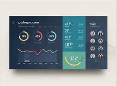 15+ Free Dashboard UI Kits For Graphic Designers Naldz