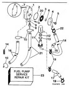 Johnson 1996 65 - J65rslm  Fuel Pump And Filter