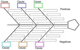 Cause and Effect Fishbone Diagram Blank