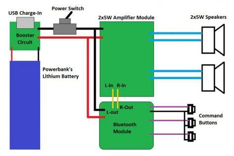 Der Actuator Wiring Diagram by Machen Sie Eine Solar Bluetooth Lautsprecher Homebrew Big