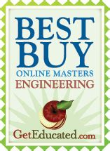 The 49 Best Online Master's In Engineering  Geteducated. Austin Divorce Attorneys Quicken Credit Card. How To Send Anonymous Email Ttc Trip Planner. Arts Institute California Sexy French Phrases. Bankruptcy Attorney San Diego Ca. Life Insurance Buy Online Ant Control In Yard. Exercise Induced Asthma Test. Domain Name With Google Zebra Print Server Ii. What To Do After Iui Procedure