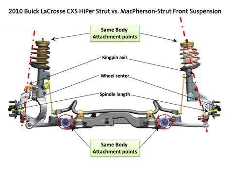 car rear suspension car independent rear suspension diagram car free engine