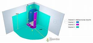 norme electrique salle de bain obasinccom With protection electrique salle de bain