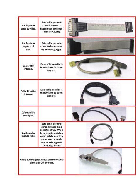 tabla cables conectores puertos y adaptadores