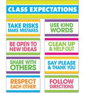 class expectations mini bulletin board
