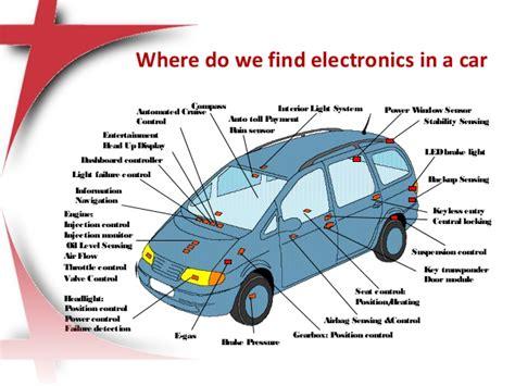 Automotive Electronics Systems Ravikumar Chilmula