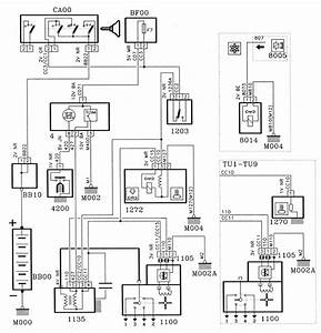 Peugeot 106 Wiring Diagram