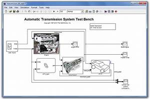 Improving Simulation Performance In Simulink