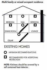 Wiring Diagram For Domestic Fire Alarm