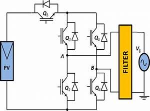 H5 Inverter Topology