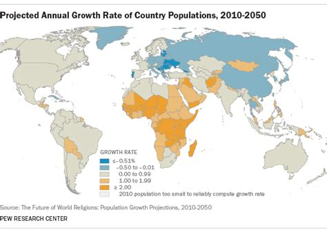 worlds fastest growing major religion