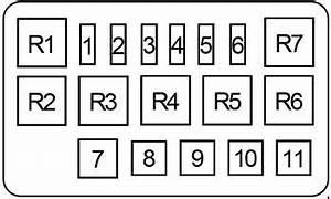daihatsu terios fuse box diagram auto genius With daihatsu fuse box diagram
