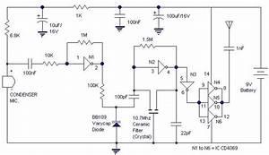 Versatile Fm Transmitter