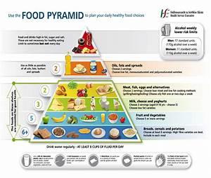 Gestational Diabetes Nutrition Plan Diet Plan