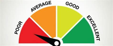 good credit score delray credit counseling