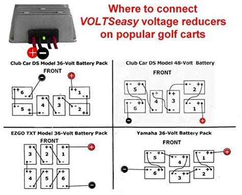 48 Volt Wiring Diagram Reducer by 1996 Ezgo Txt Battery Diagram List Of Wiring Diagrams