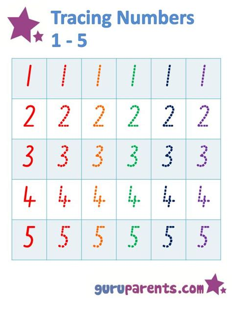 tracing numbers 1 5 worksheet abc 123 pinterest