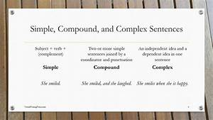 What U0026 39 S The Difference  The Simple  Compound  And Complex