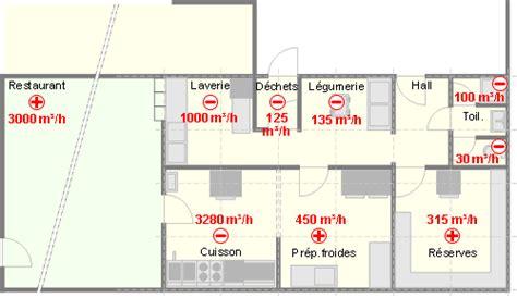 norme cuisine restaurant un exemple de la conception de la ventilation d 39 une