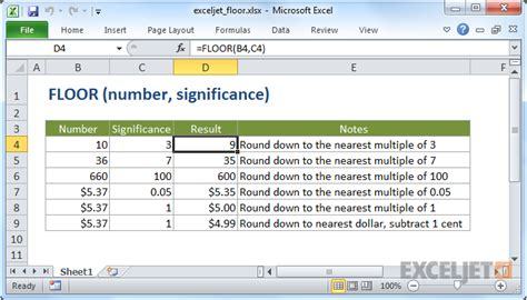 excel ceiling function negative numbers how to use the excel floor function exceljet