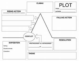 Blank Plot Diagram Template