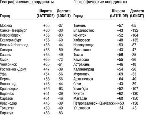 Нижний Новгород вошел в пятерку самых пасмурных городов страны . Новости