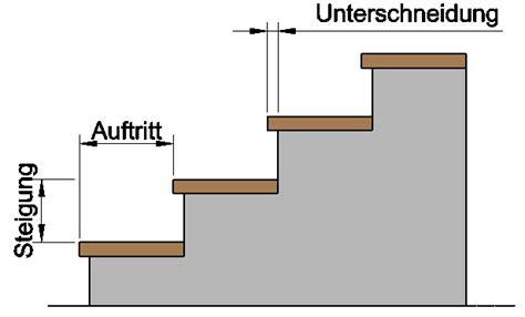 Betontreppe Der Puristische Auftritt by Steigungsverh 228 Ltnis Trepedia Treppenplaner