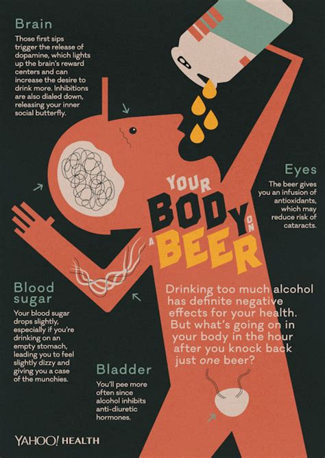 body  drinking  beer