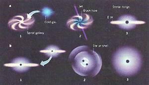 Black Holes Diagram - Pics about space