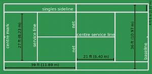 Distances Officielles D U0026 39 Un Court De Tennis 4
