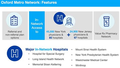 Learn about plans and read reviews. 2020 Oxford Metro Network NY - Millennium Medical ...