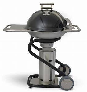 Gasflasche Grill 5kg : gasflaschenhalter kohga deluxe kugelgrill schickling grill ~ Orissabook.com Haus und Dekorationen