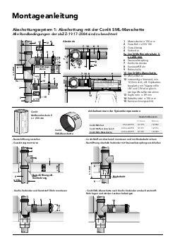 Brandabschottung Rohrleitungen In Holzdecken by Brandabschottung Mit Conlit Brandschutz Rockwool